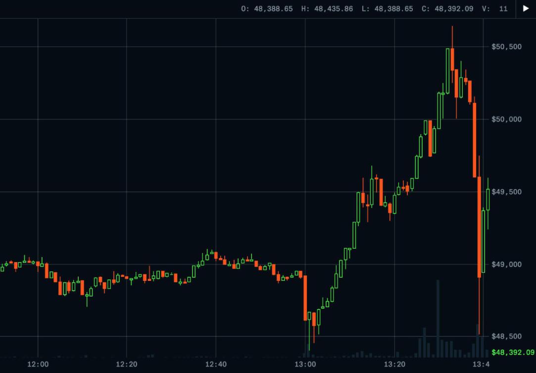 Bitcoin és Ethereum az ötmillió ügyféllel rendelkező E*Trade online brókernél | Kripto Akadémia
