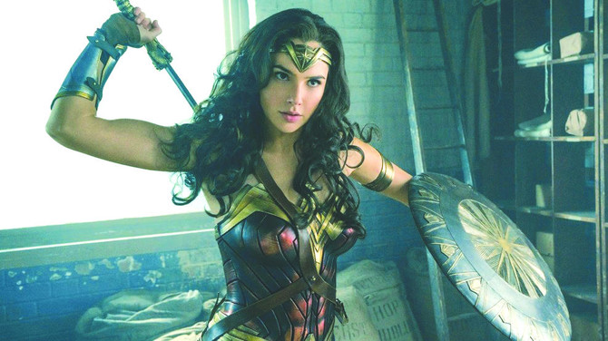 Wonder Woman 2' sets December 2019 release date | Arab News PK